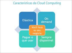 caracteristicas_cloud.jpg
